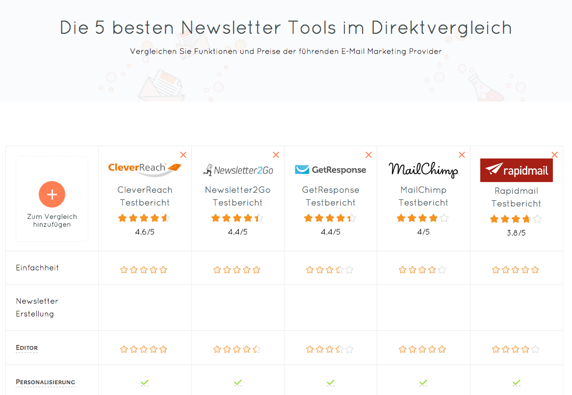 Top 5 Newsletter Tools comparison