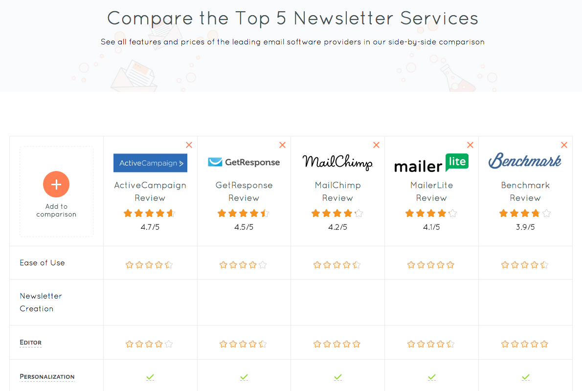 Top 5 Newsletter Tools comparison EN