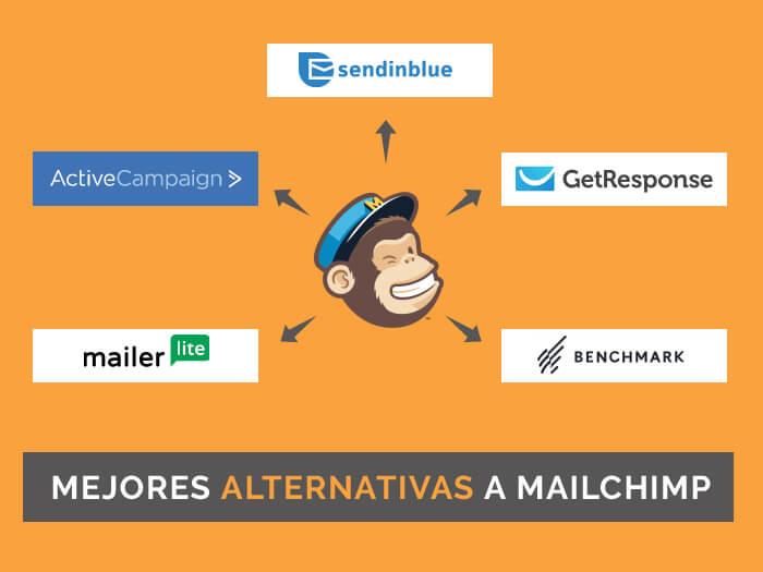 Alternativas a MailChimp