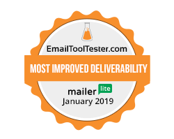 most improved deliverability 2019