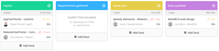 activecampaign deal pipeline