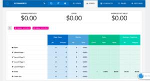 Sales funnel software: Clickfunnels