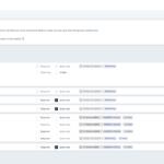 Freshsales dashboard customization