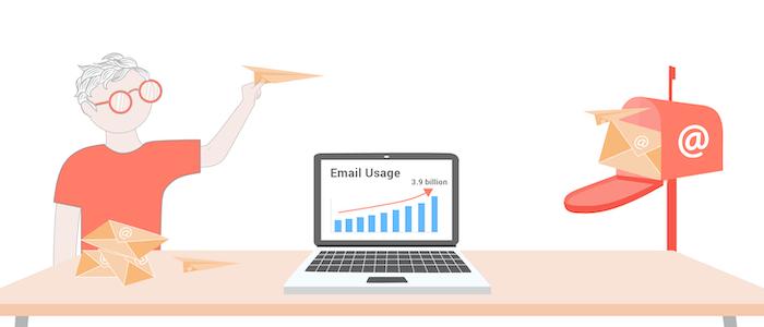 email usage worldwide
