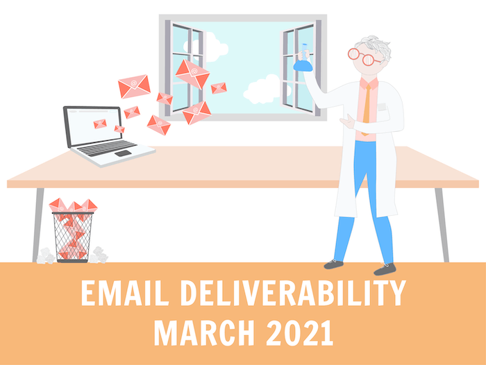Email Deliverability March 2021