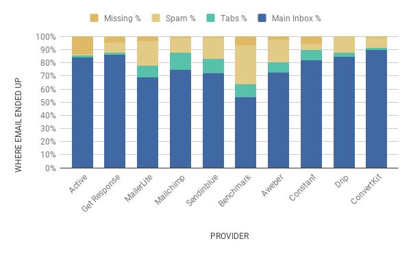 aug 2017 chart