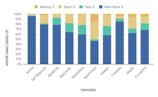 januar 2019 chart