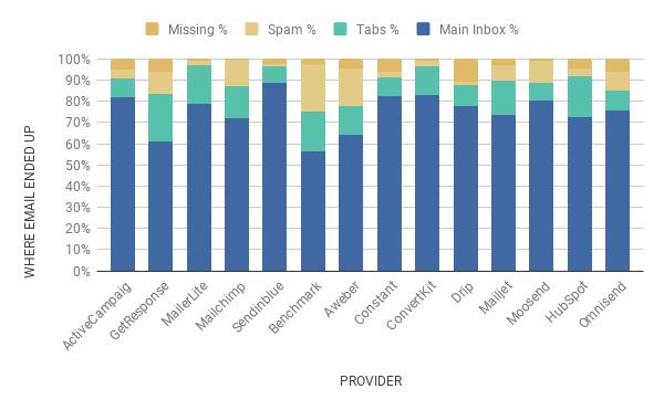 mar 2021 chart
