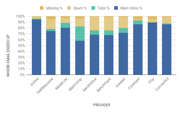 marz 2018 chart