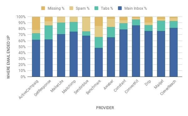 sept 2020 chart