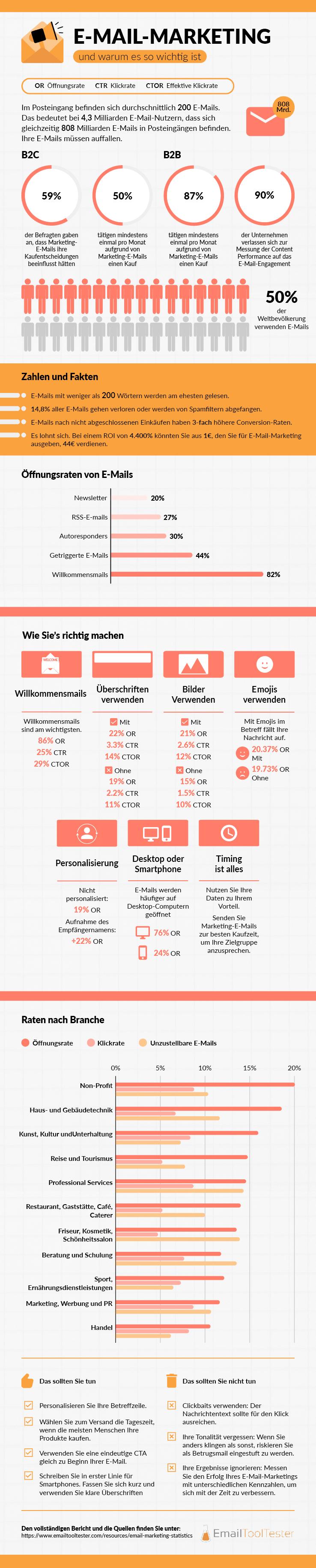 email marketing statistiken infografik